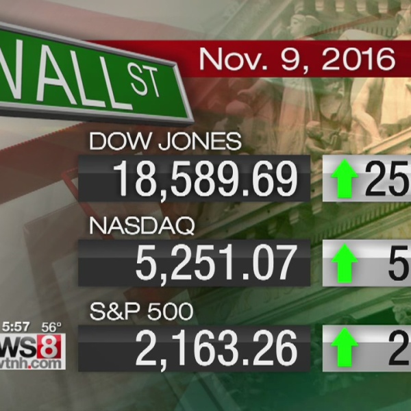 Reconciliation and Relief Spurs Market Rally in the Wake of Donald Trump Win
