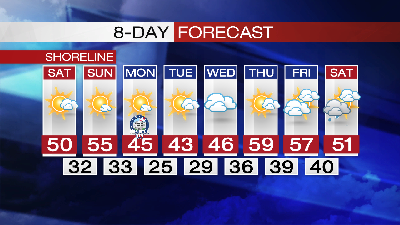 Second half of February looking Warm!