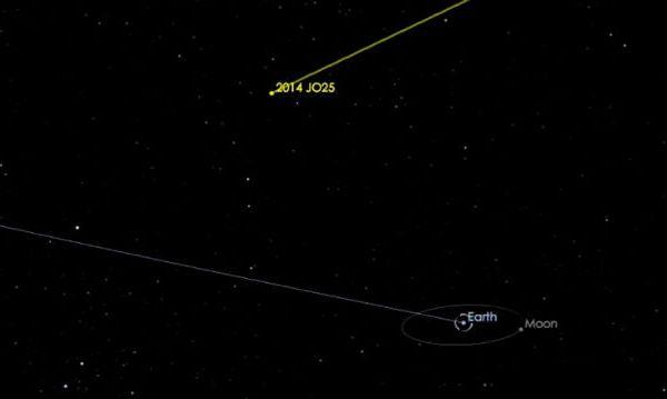 asteroid_436392