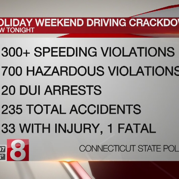 Holiday weekend driving crackdown