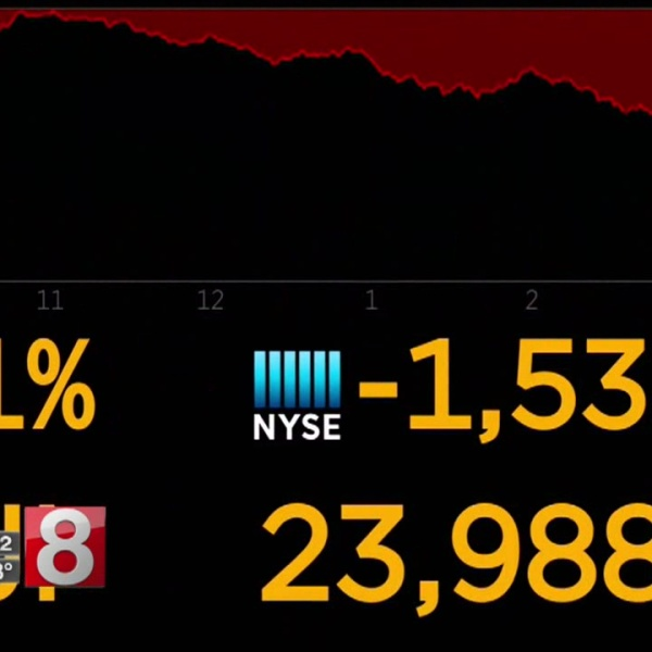 Experts weigh in on Dow drop