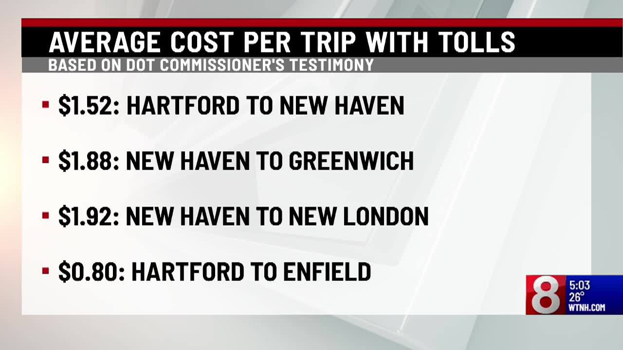 The latest pricing numbers are in for Governor Lamont's toll proposal for Connecticut, and News 8 breaks down the costs to see how much drivers will be paying.