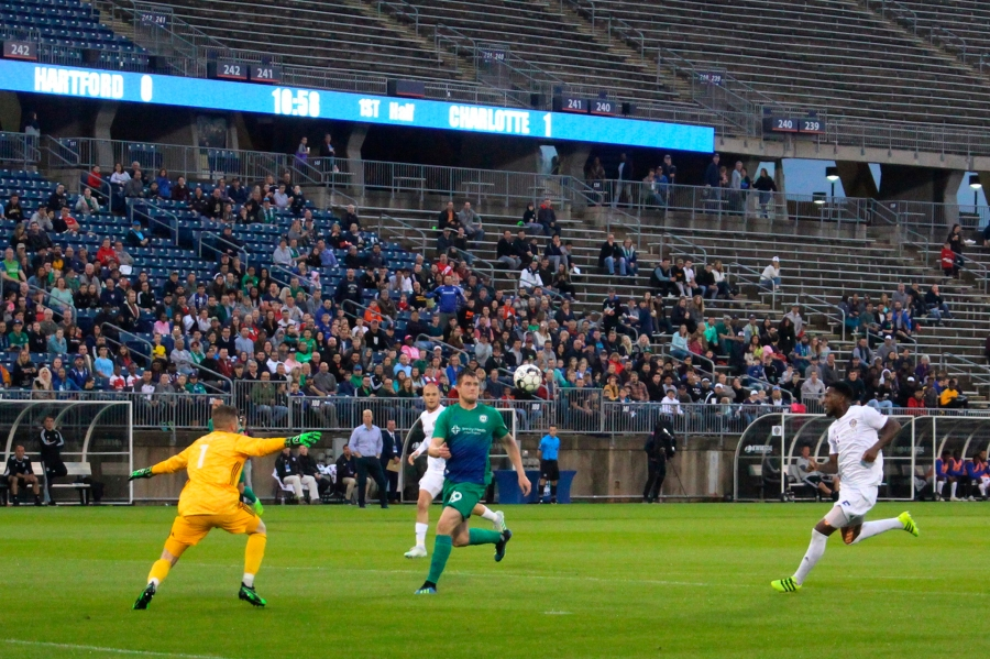 Hartford Athletic Soccer