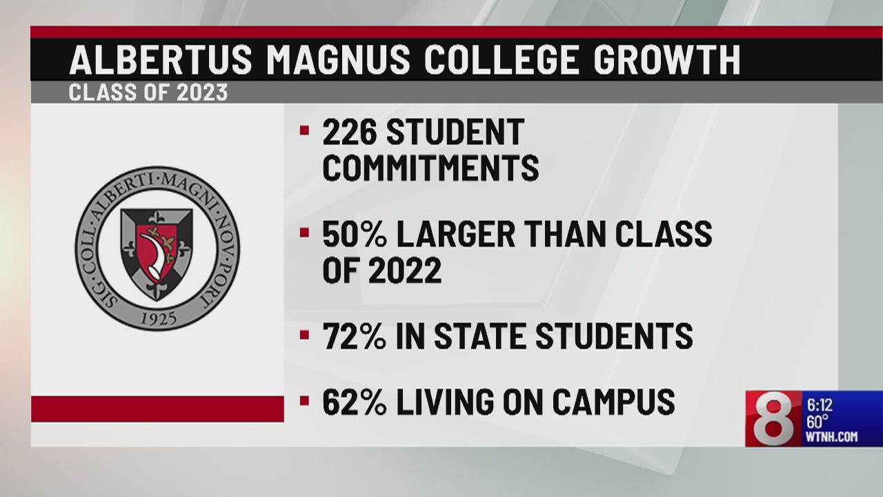 Albertus Magnus College admits largest class in school's history