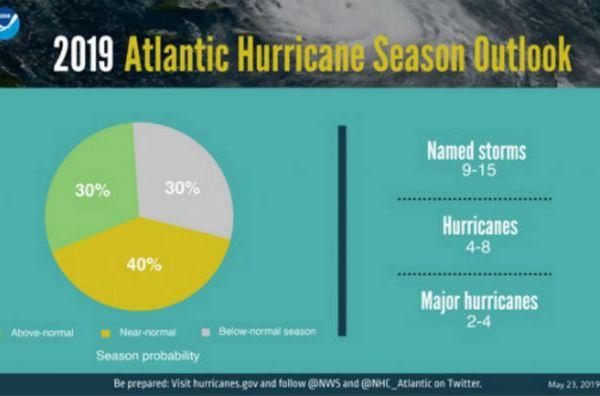 hurricane outlook_1558626851169.jpg.jpg